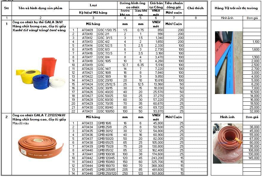 Bảng Giá ống co nhiệt